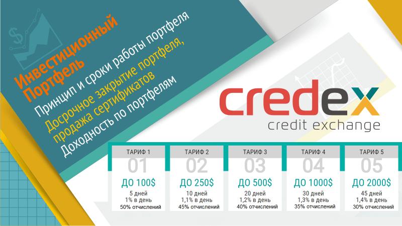 Credex - Тарифные планы по займам для Кредитора