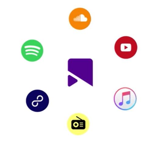 Current - инновационная медиа-платформа