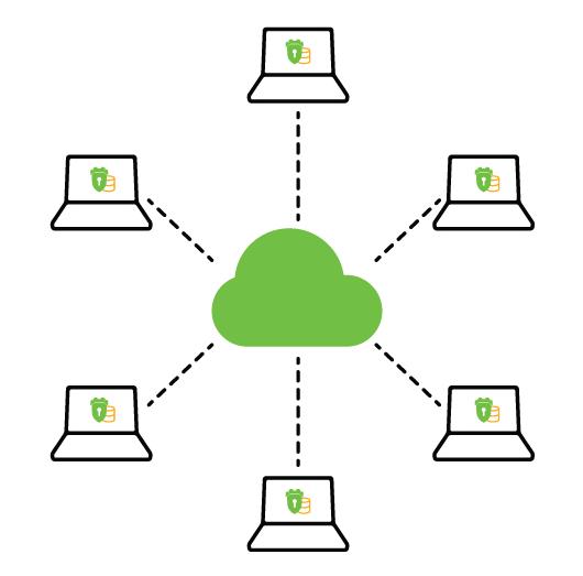 FortKnoxster - Децентрализованное облачное хранилище