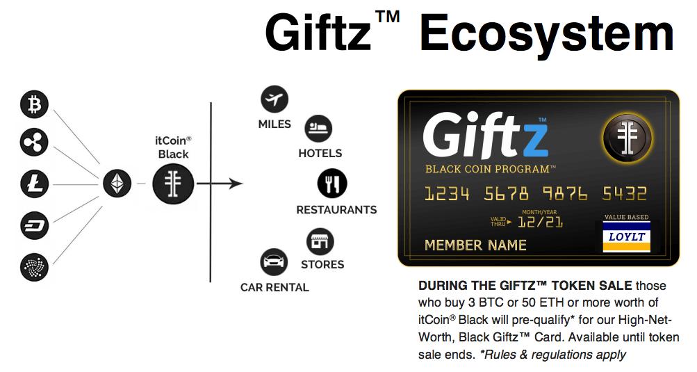 Giftz - программа лояльности на базе блокчейна