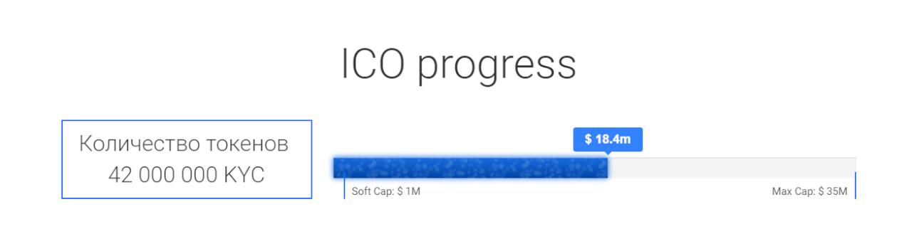 ICO прогресс