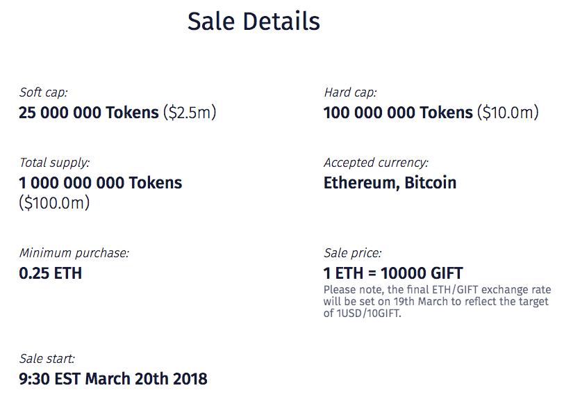 Информация о краудсейле GiftCoin