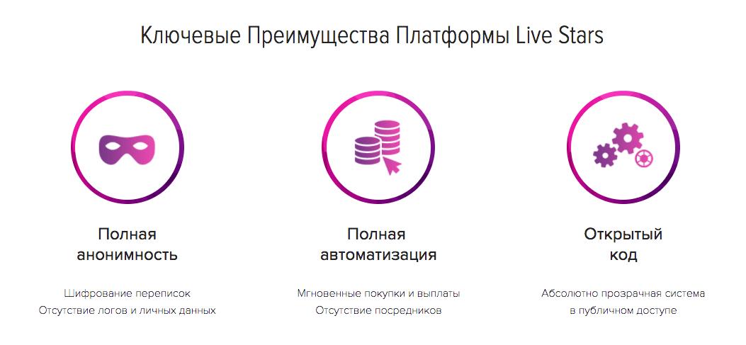 Live Stars - ключевые приеимущества платформы