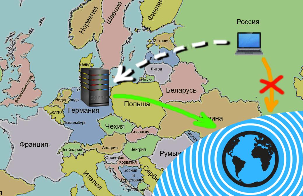 Обход региональных блокировок с помощью VPN