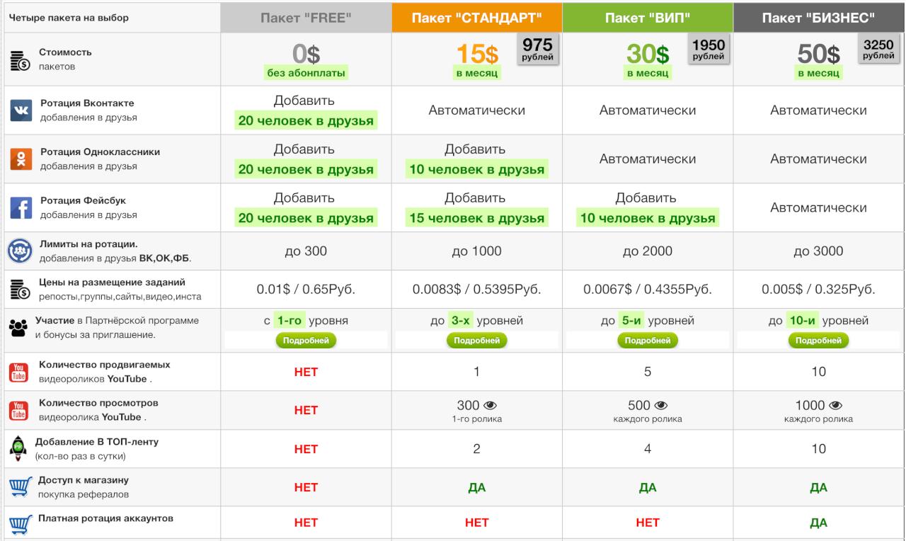 Piarim.biz - тарифы, цены и условия