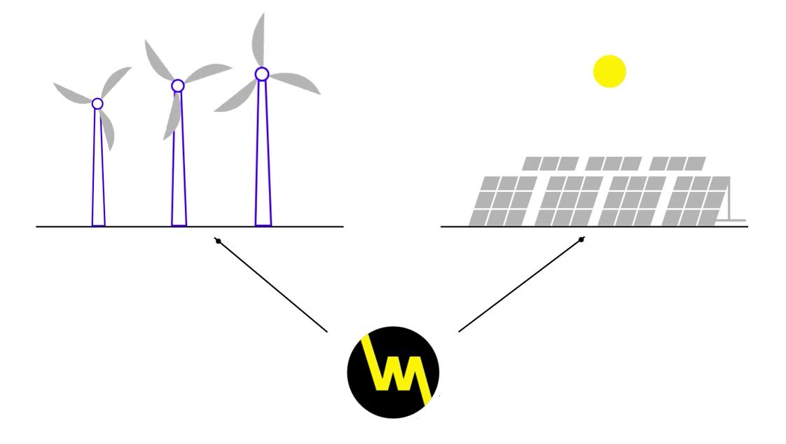 WPR - энергетические токены WePower