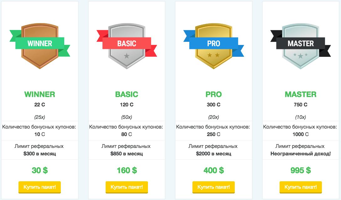 1Contest - Новые характеристики инвестпакетов