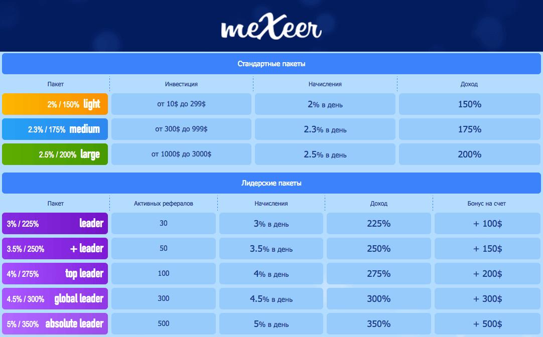 Mexeer - Инвестиционные пакеты
