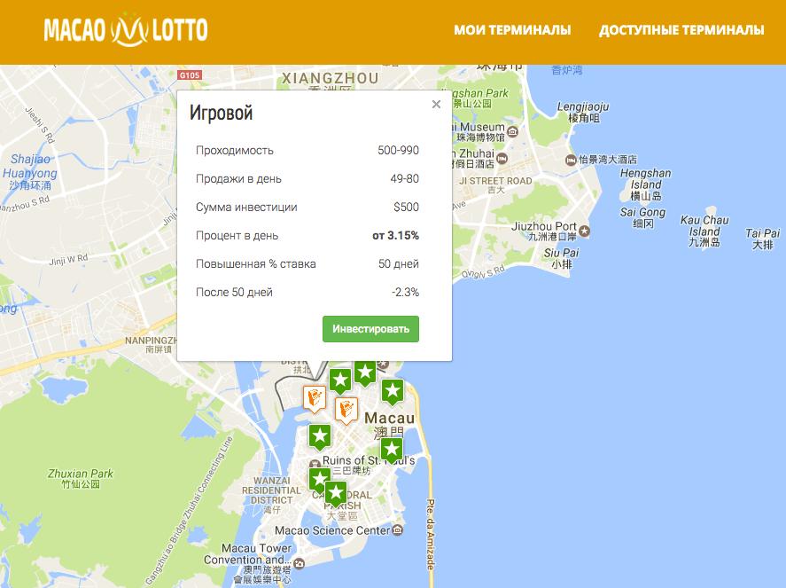 Macao Lotto - Инвестиции в игровые терминалы в оффлайне!