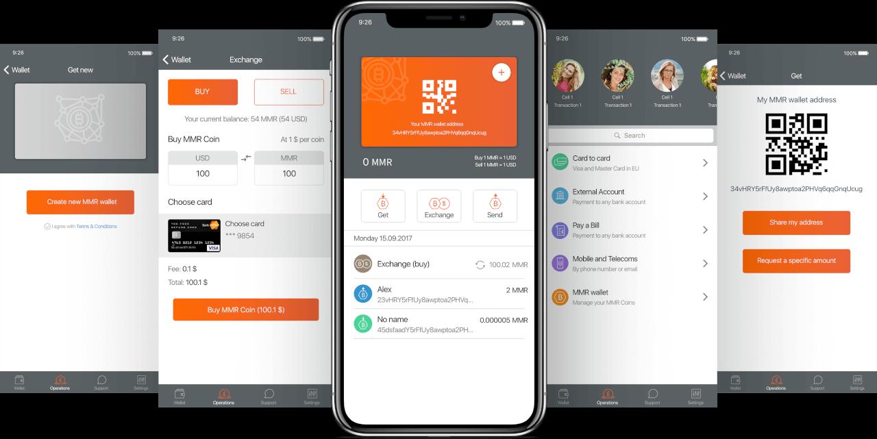 Bank4You - система мобильных денежных переводов - MMRS