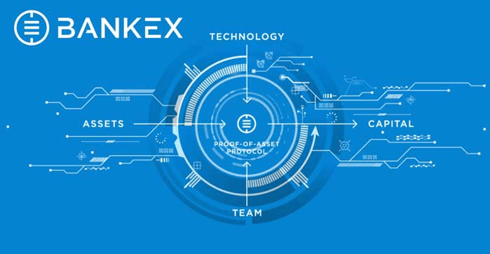 Bankex - преимущества