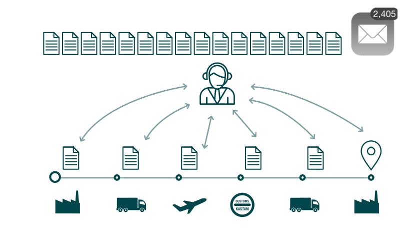 Бюрократия при трансграничном перемещении грузов