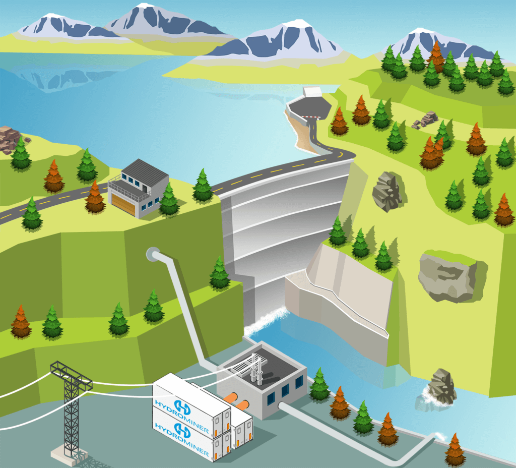 Что такое HydroMiner ICO?