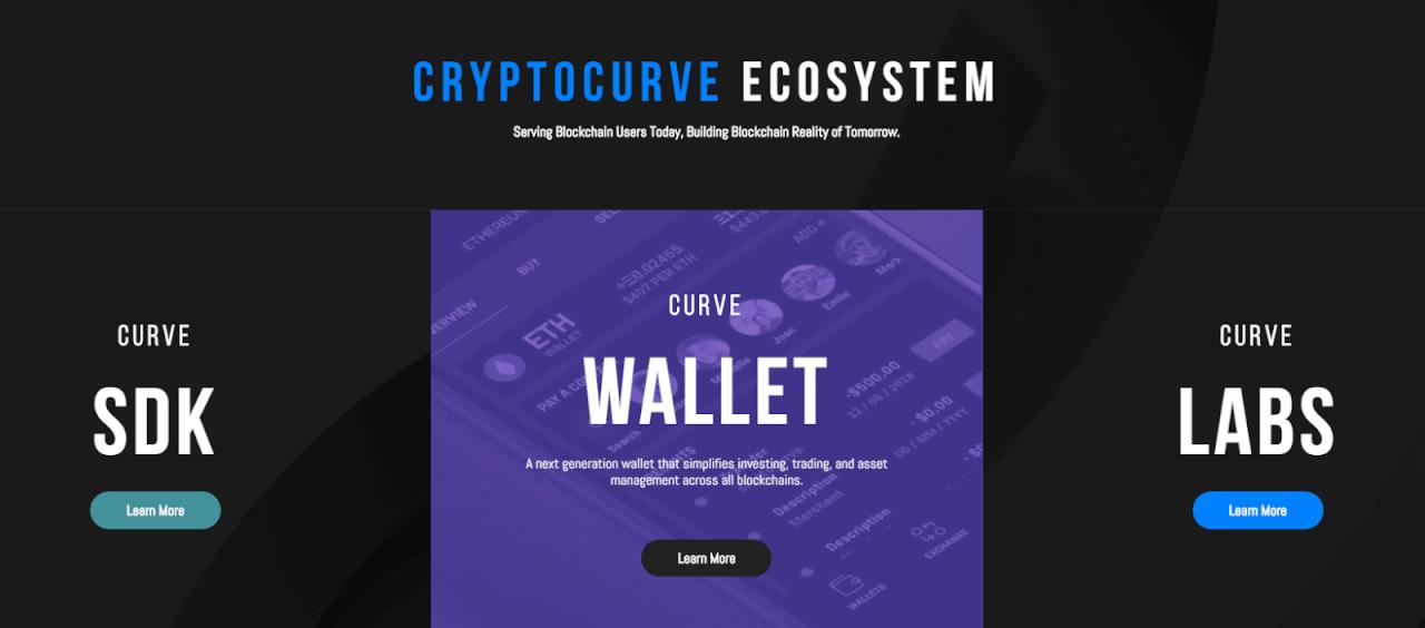 Экосистема Cryptocurve