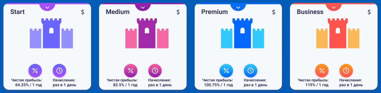 Инвестиционные пакеты фонда Piarim.biz