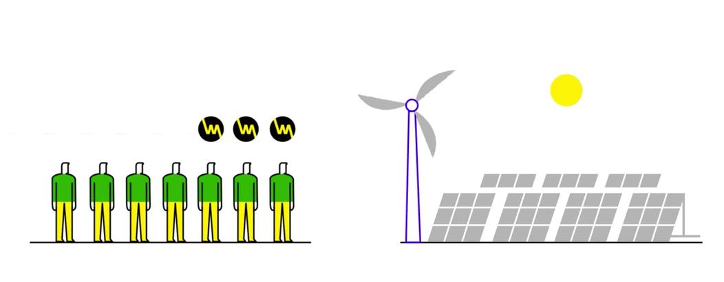 Как работает WePower