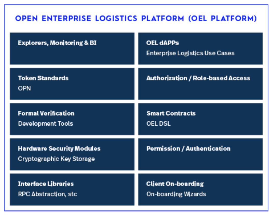 OEL Platform