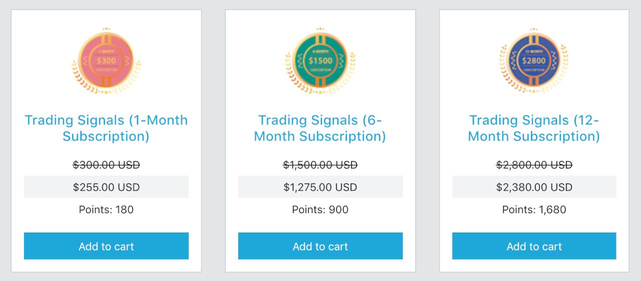 Omnia - трейдинг-сигналы для торговли на криптовалюте