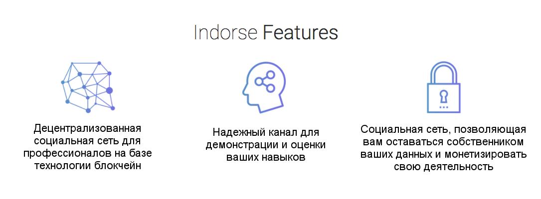 Особенности платформы Indorse