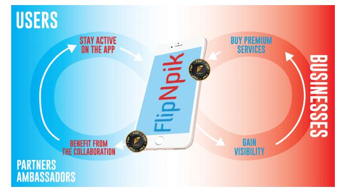 Платформа FlipNpik нацелена на поддержку местного бизнеса