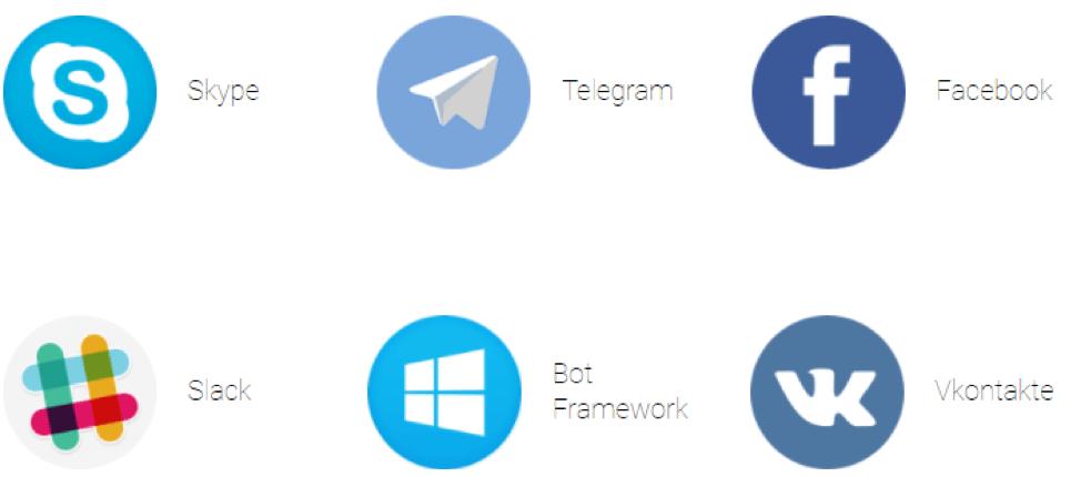 Платформы, которые поддерживает MiniApps