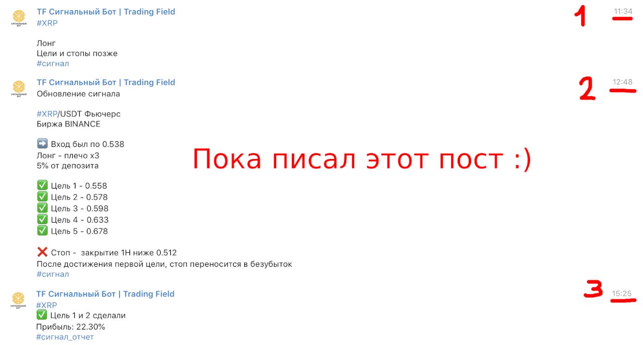 Пример криптосигнала из Телеграм-бота