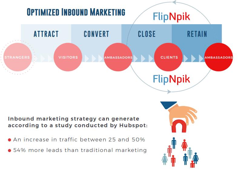 Принцип работы FlipNpik