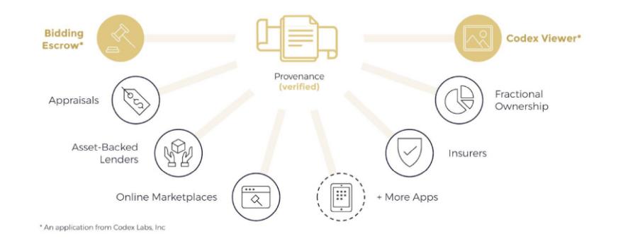 Структура проекта Codex Protocol