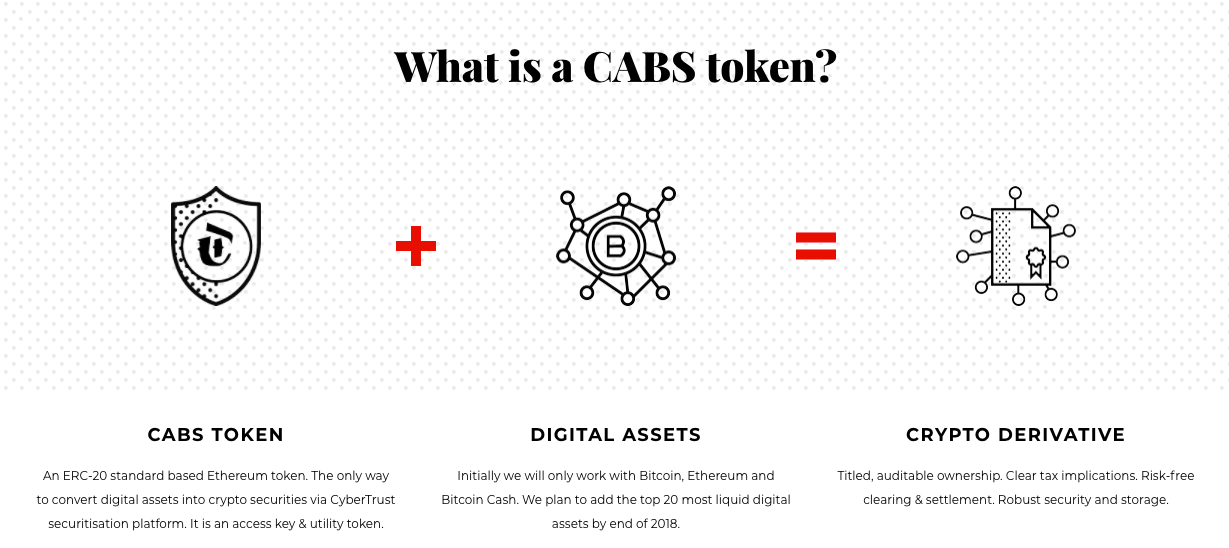 Токен CABS