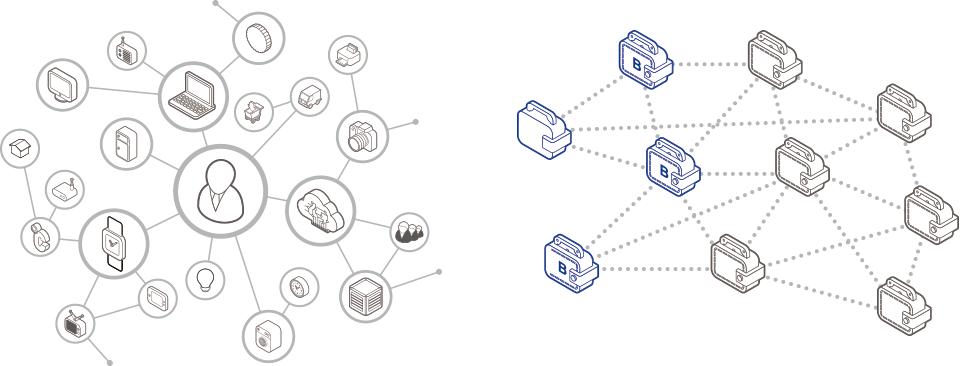Устройство сети IoT