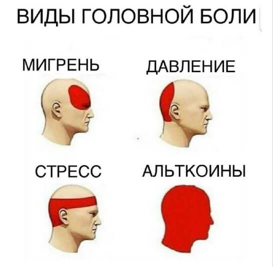 Виды головной боли - альткоины