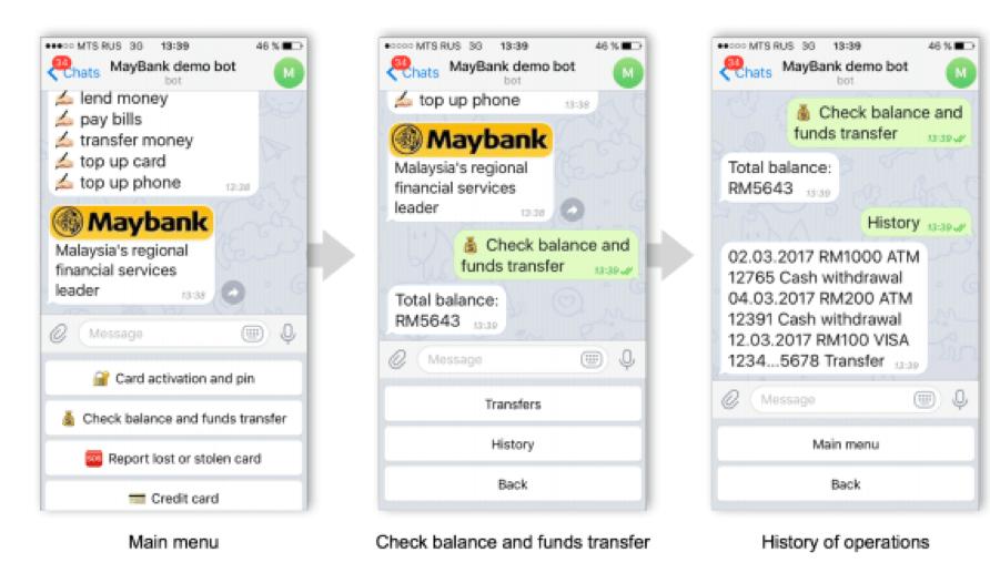 MiniApps - пример работы бота